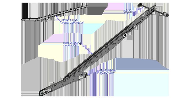 MT500053 – Cardboard climb overhaul kit for single lane machine