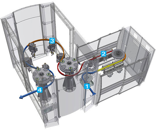 Rotary stretch-blow moulders for PET bottles | SMIGROUP
